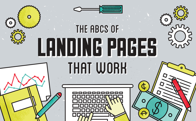 The ABCs of Landing Pages that Work graphic