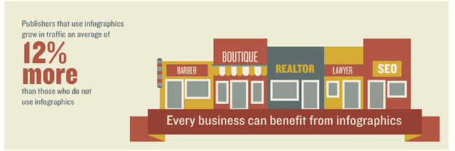 businessinfographics